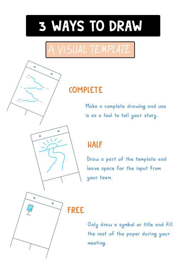 100-VISUAL-THINKING-0002-Three-ways-to-draw