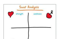 100-VISUAL-THINKING-0009-SWOT-analysis