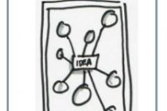 100-VISUAL-THINKING-Brainstorm-001