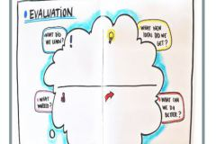 100-VISUAL-THINKING-Brainstorm-004