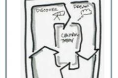100-VISUAL-THINKING-Brainstorm-005