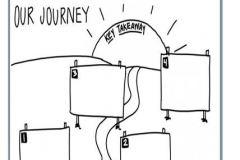 100-VISUAL-THINKING-Roadmap-003