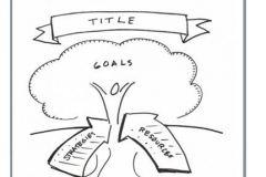100-VISUAL-THINKING-Roadmap-004