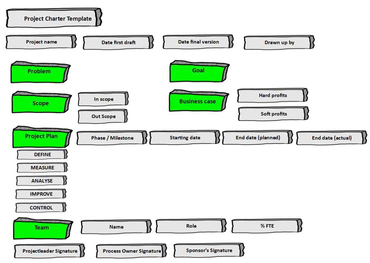 Cartoon-DEFINE-Project-Charter-Template